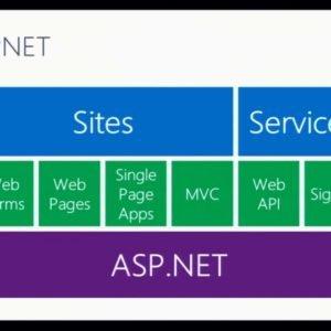 Curso Desenvolvendo Web Sites com ASP